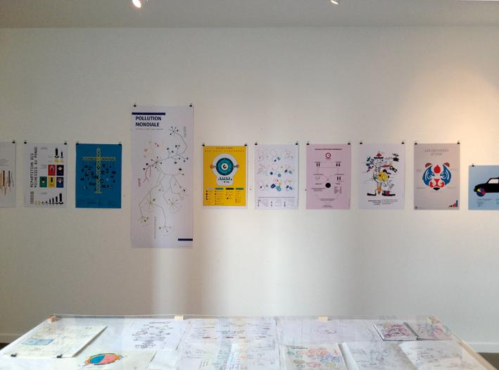 Affiches produites lors de l'atelier.